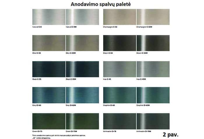 anodavimo spalvų paletė